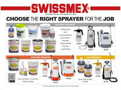 Swissmex Sprayers